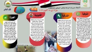 صورة انفوجراف وفيديو  الزراعة في كل مصر العدد رقم ١١ تعرف على أنشطة وجهود مديريات الزراعة والطب البيطري